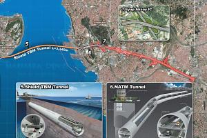 Unirá túnel Europa con Asia