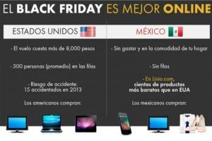 1807c77bef5b El Universal - Computación - El Black Friday llega a México con Linio