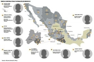 The balcanization of Mexican cartels